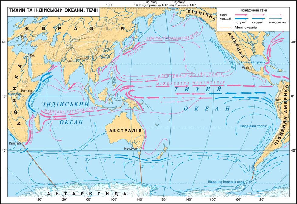 Індійський океан - течії