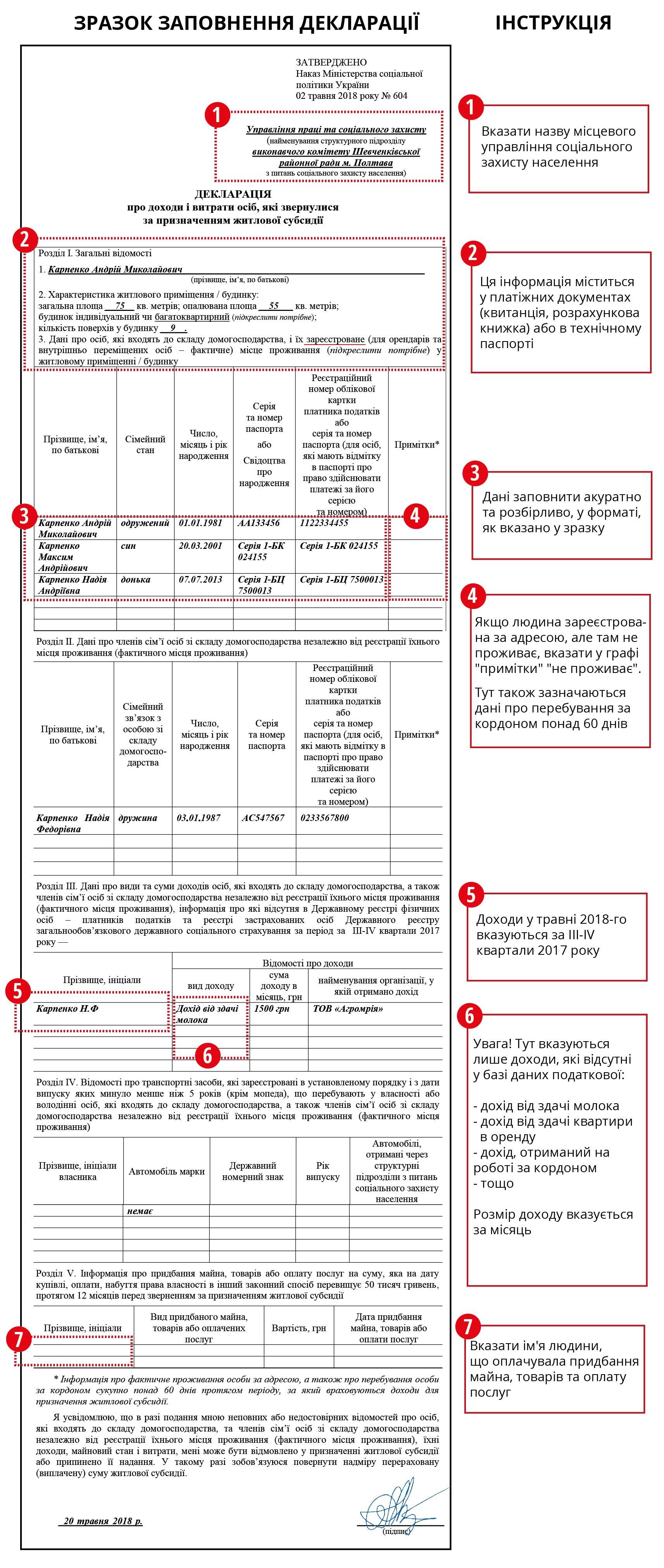Зразок заповнення декларації про доходи для отримання субсидії